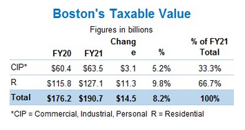 Tax Rate Table BMRB